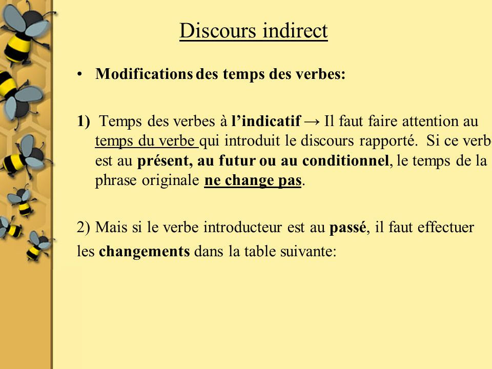 Discours indirect Modifications des temps des verbes: