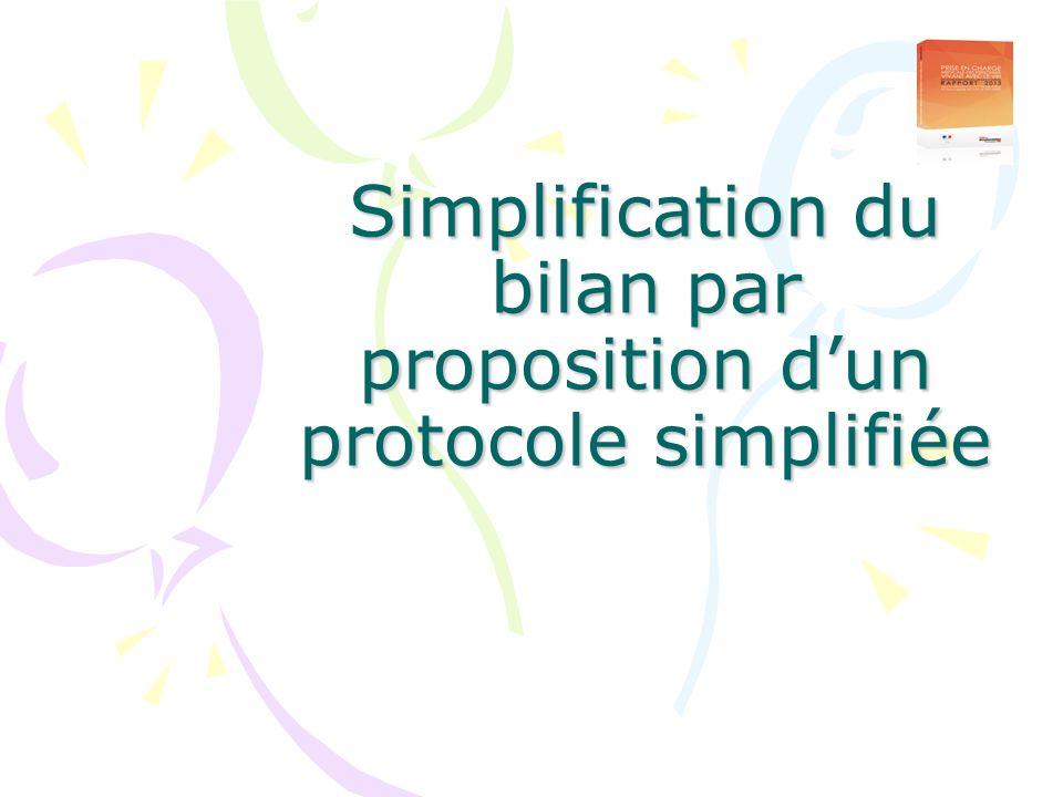 Simplification du bilan par proposition d'un protocole simplifiée