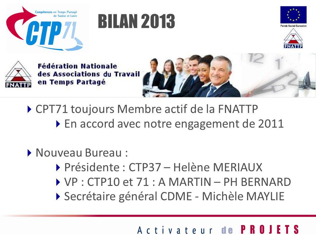 BILAN 2013 CPT71 toujours Membre actif de la FNATTP