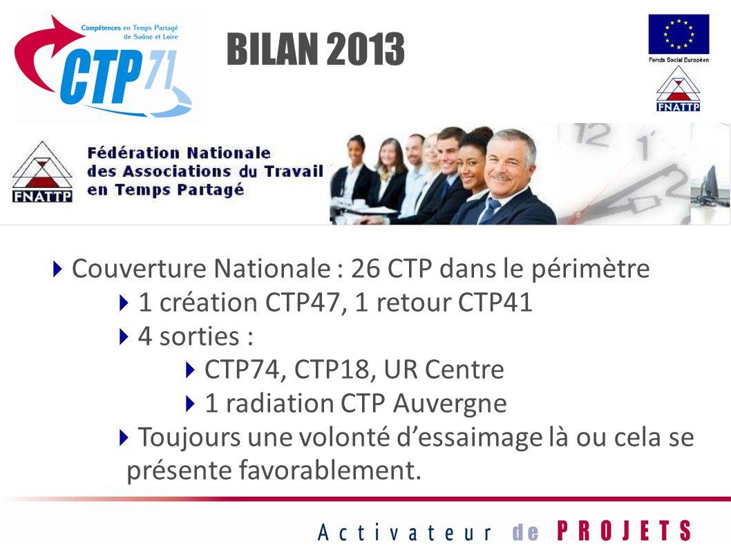 BILAN 2013 Couverture Nationale : 26 CTP dans le périmètre