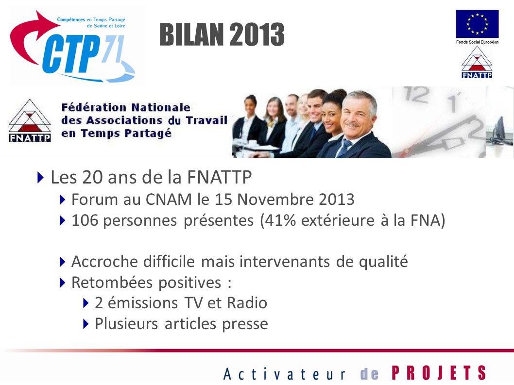 BILAN 2013 Les 20 ans de la FNATTP Forum au CNAM le 15 Novembre 2013