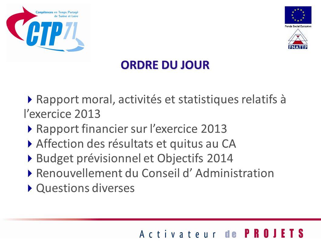 Rapport moral, activités et statistiques relatifs à l'exercice 2013