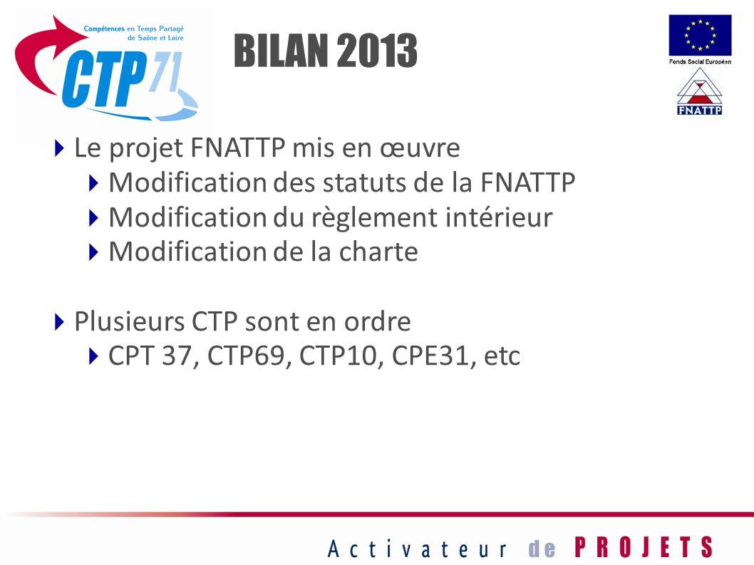 BILAN 2013 Le projet FNATTP mis en œuvre