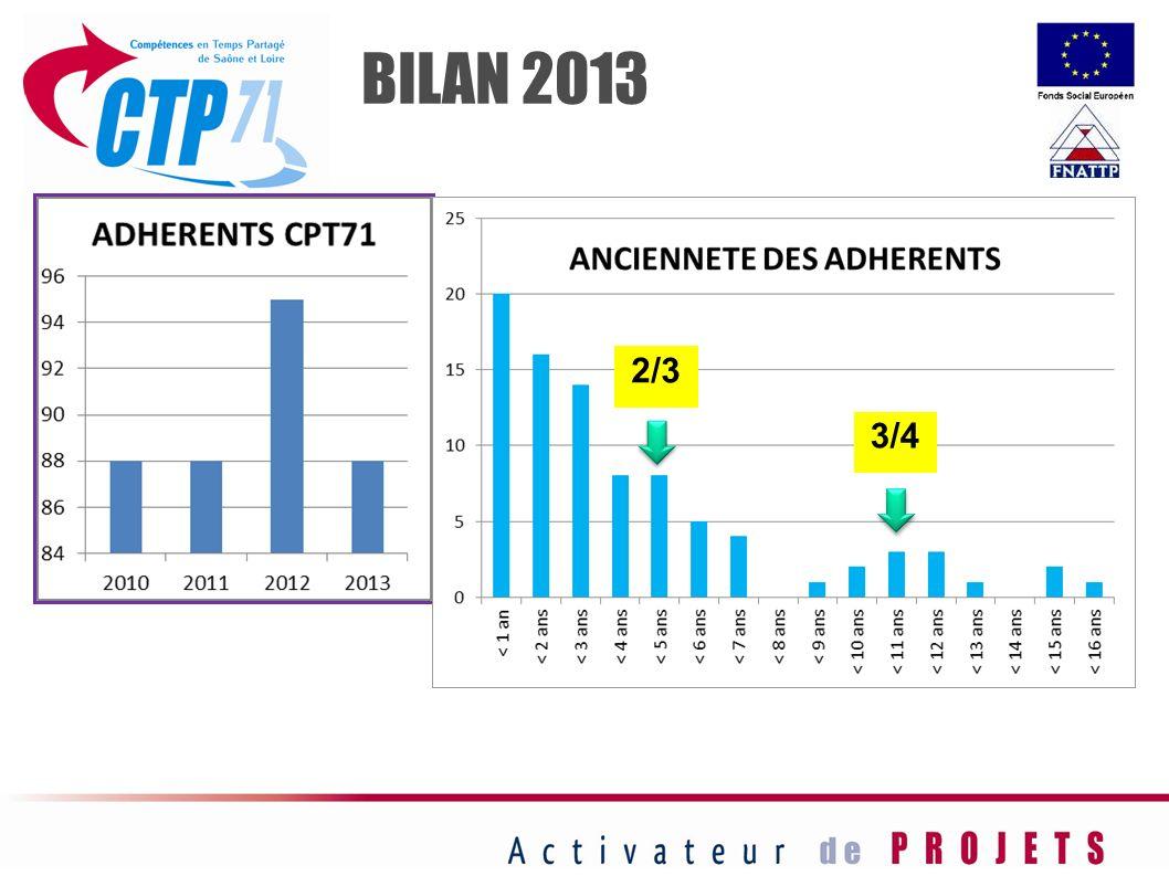 BILAN 2013 2/3 3/4 38