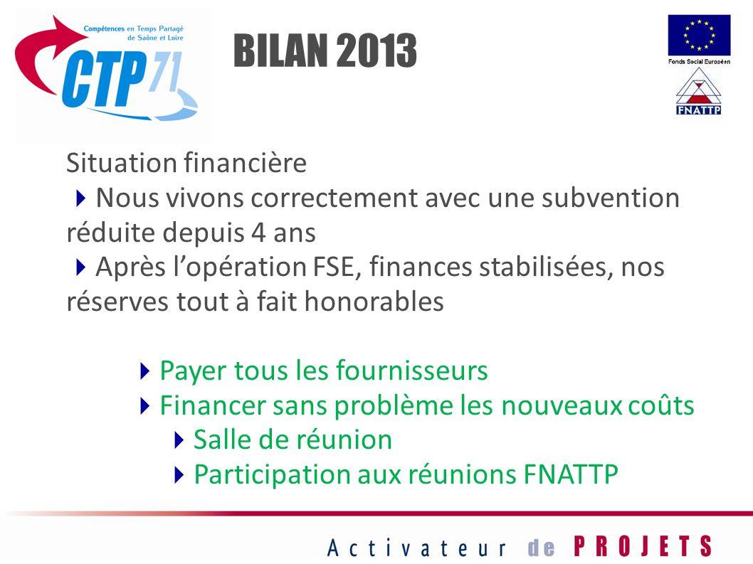 BILAN 2013 Situation financière