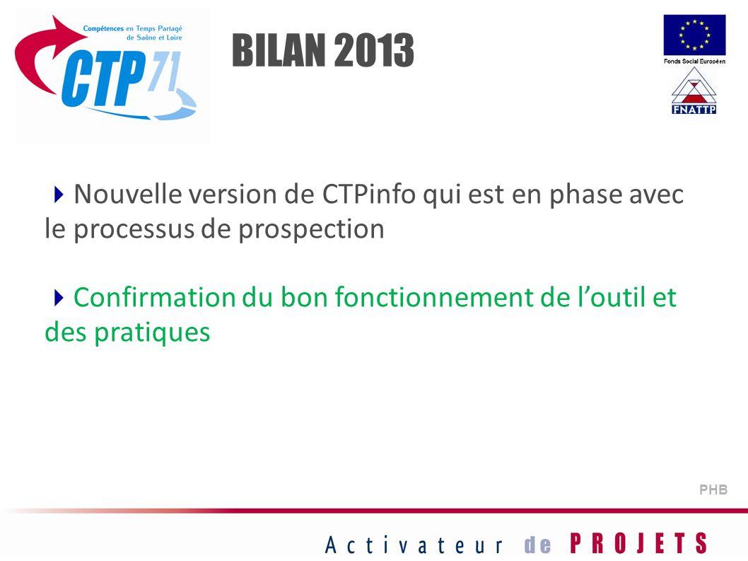 BILAN 2013 Nouvelle version de CTPinfo qui est en phase avec le processus de prospection.