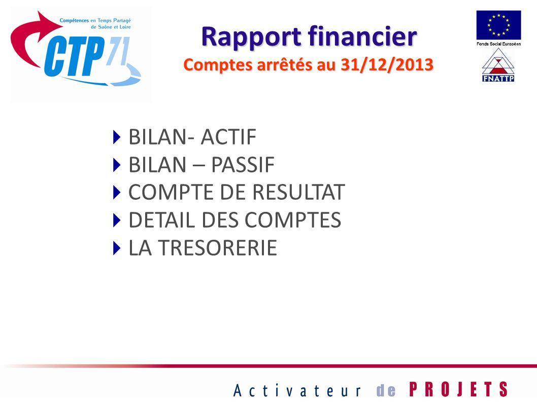 Rapport financier BILAN- ACTIF BILAN – PASSIF COMPTE DE RESULTAT