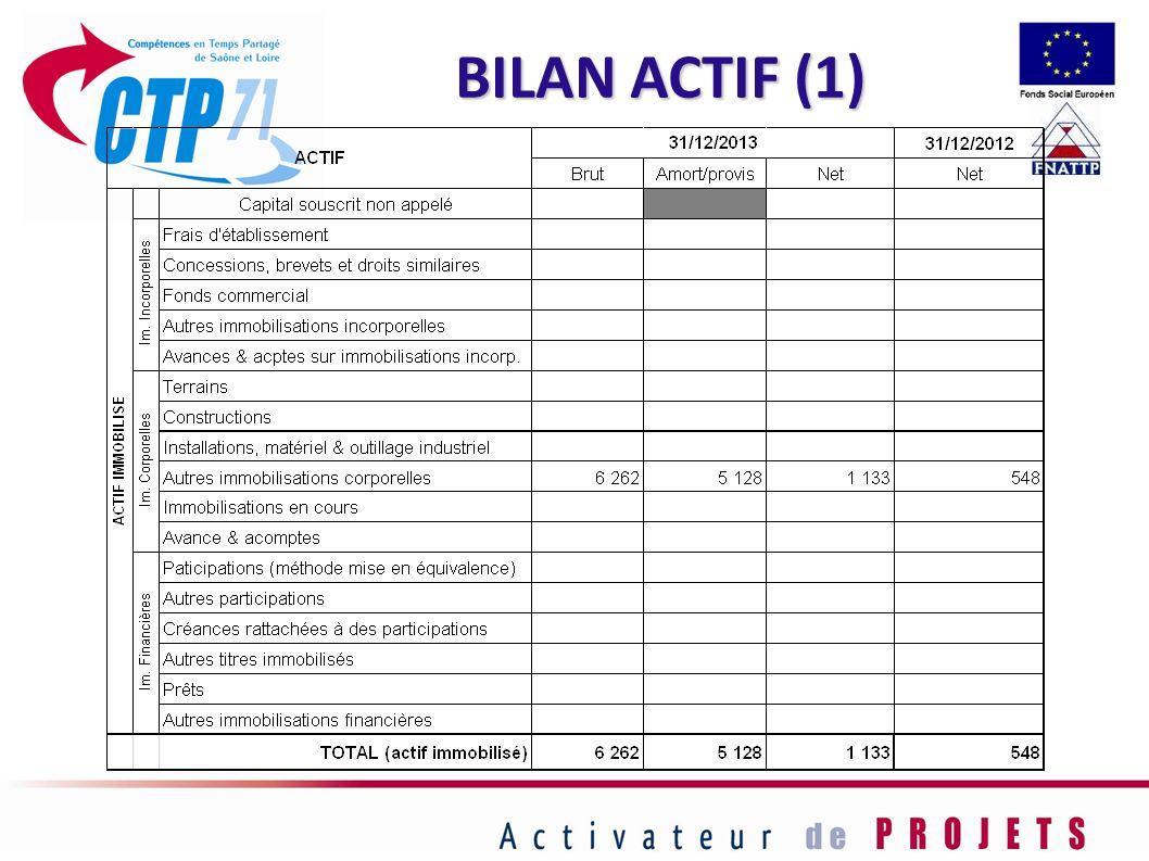 BILAN ACTIF (1) 48