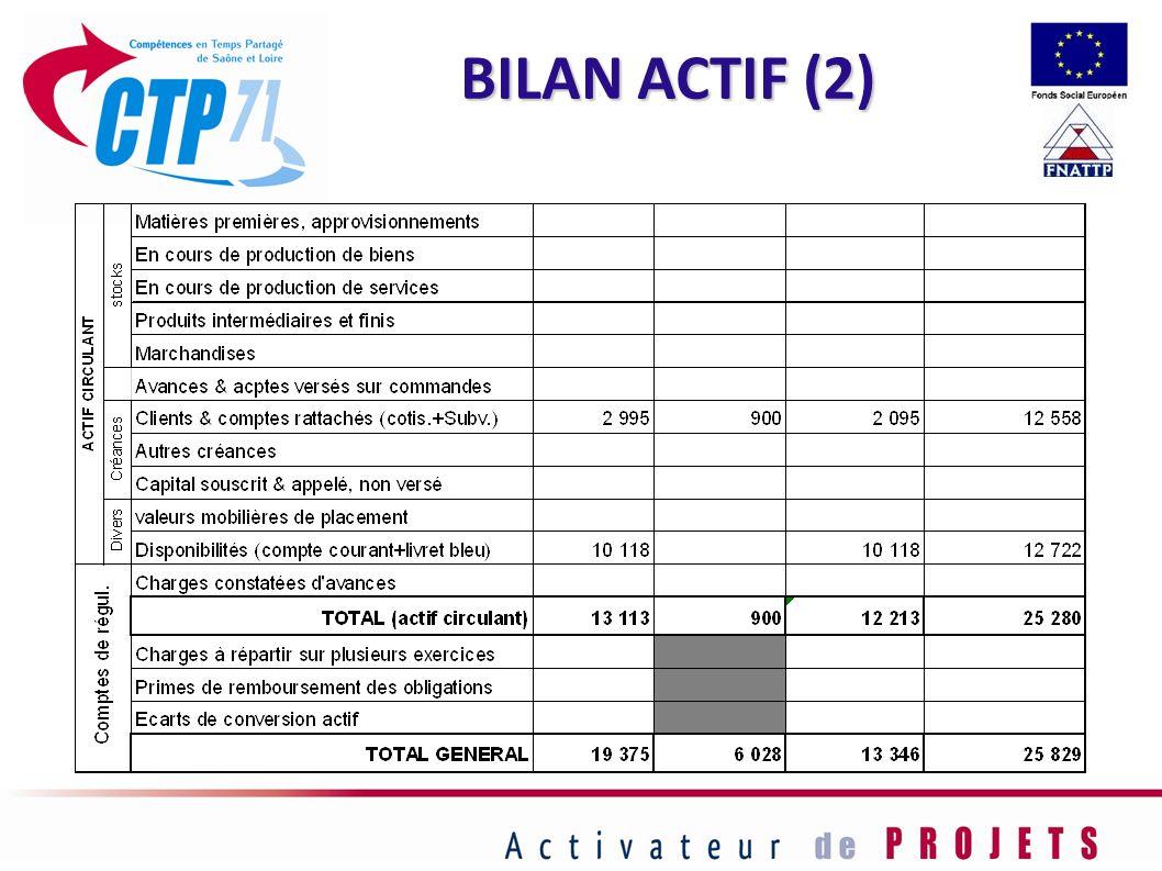 BILAN ACTIF (2) 49