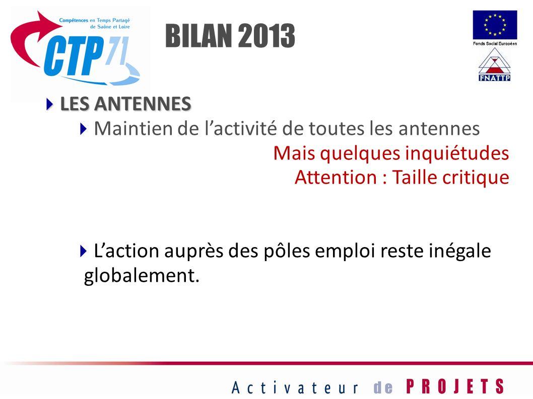 BILAN 2013 LES ANTENNES Maintien de l'activité de toutes les antennes