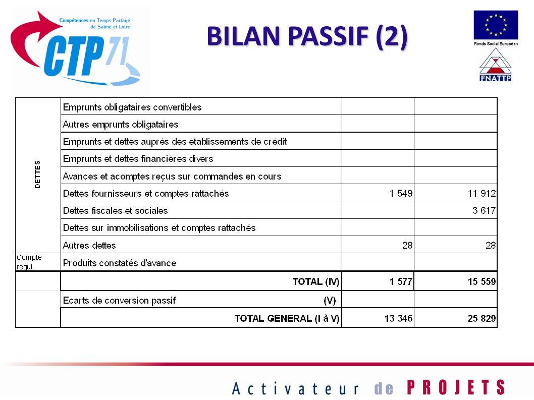 BILAN PASSIF (2) 52