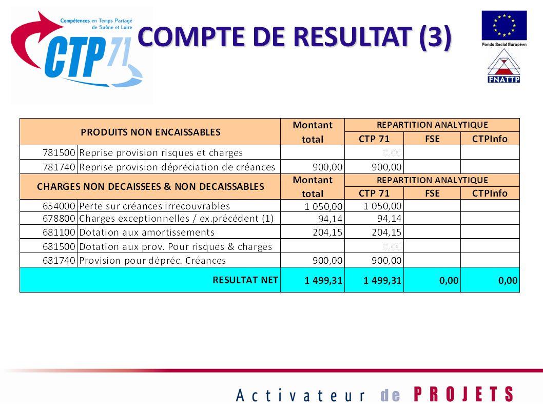 COMPTE DE RESULTAT (3) 55
