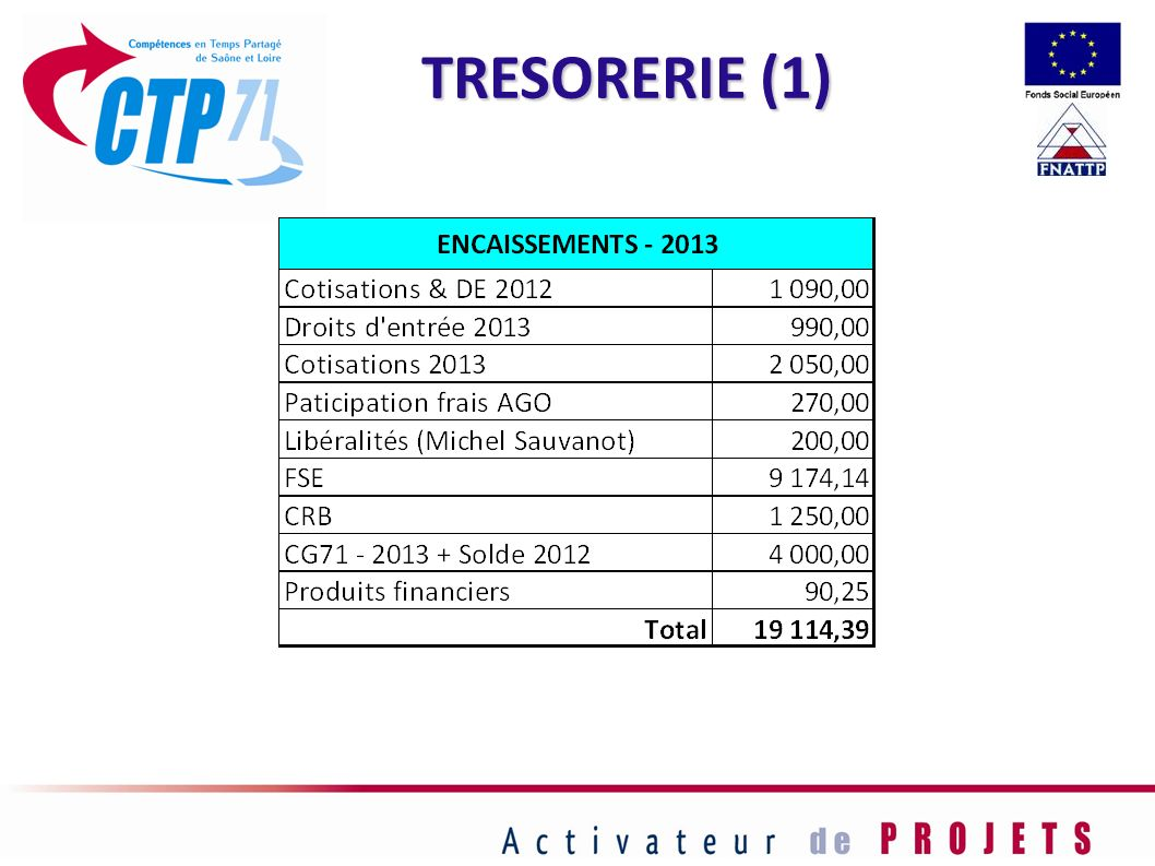 TRESORERIE (1) 56