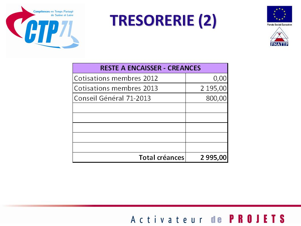 TRESORERIE (2) 57 57
