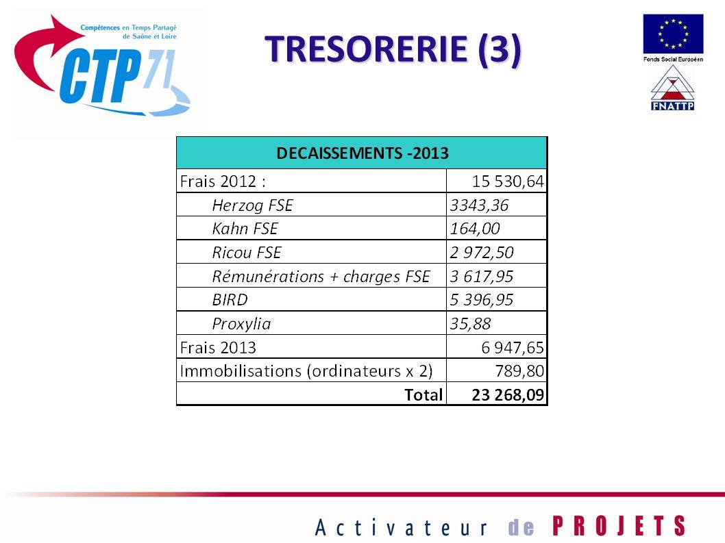 TRESORERIE (3) 58