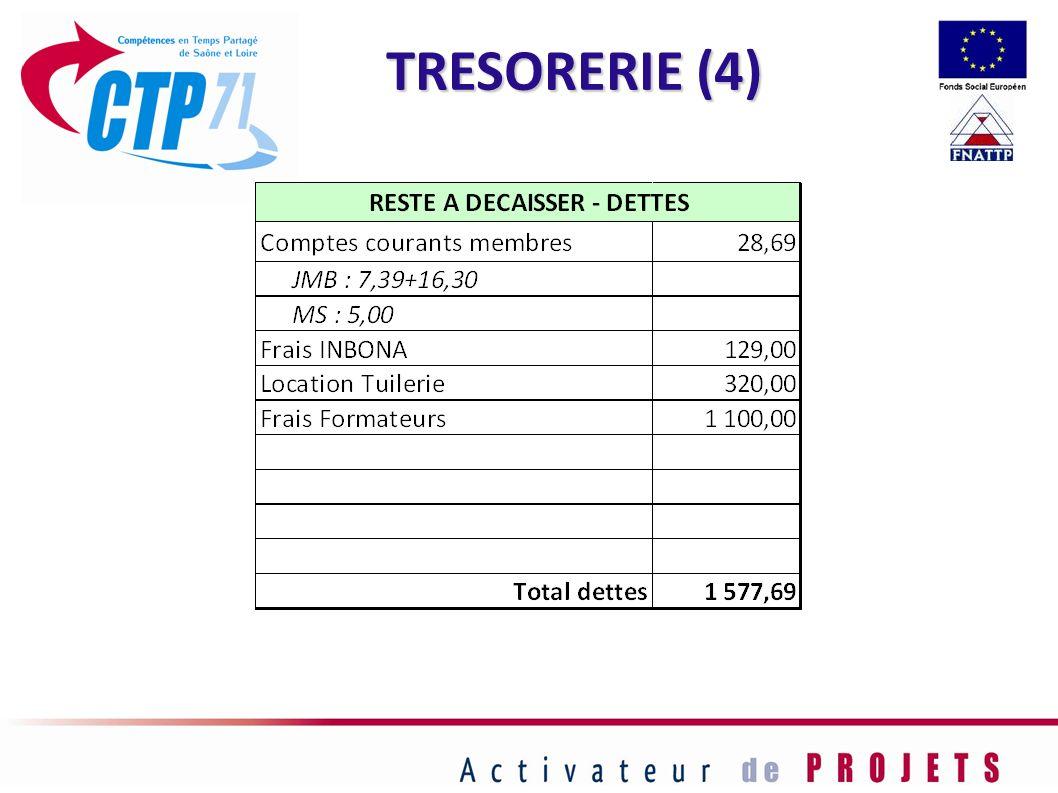 TRESORERIE (4) 59