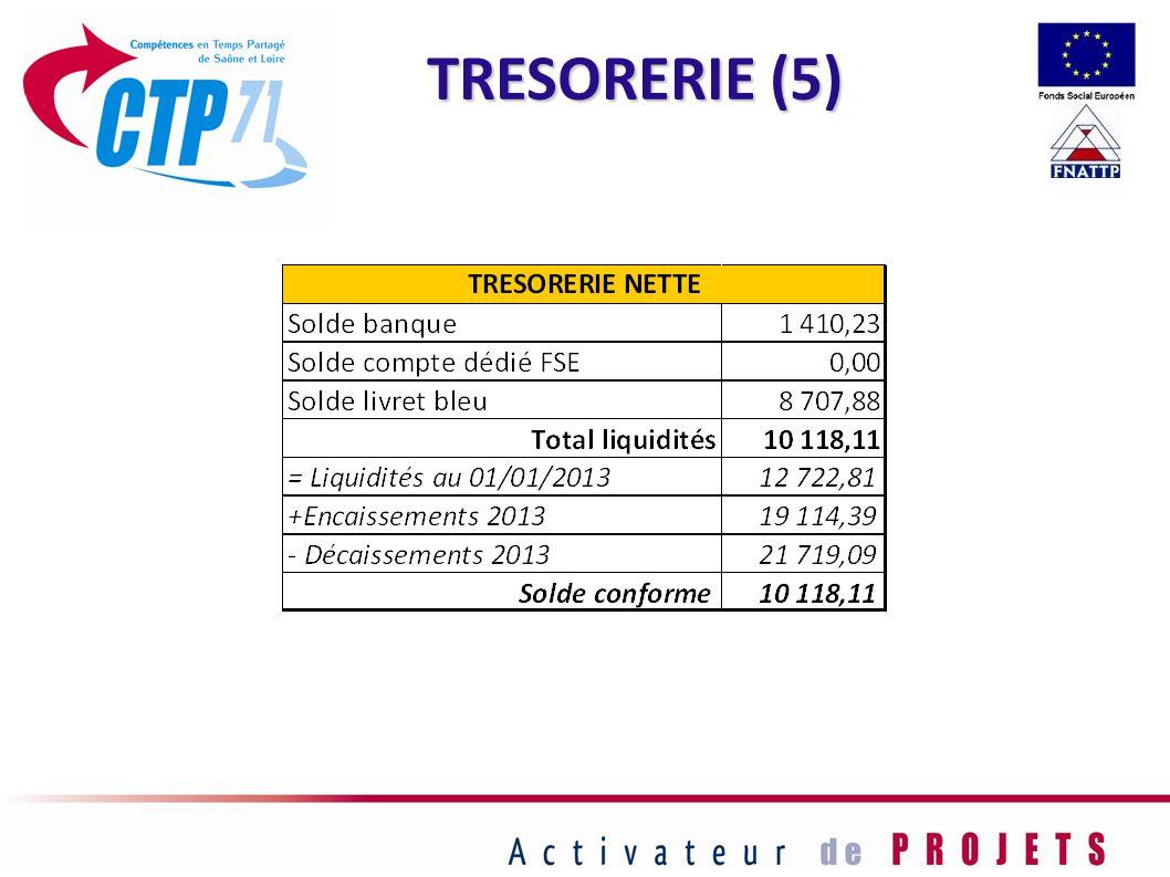 TRESORERIE (5) 60