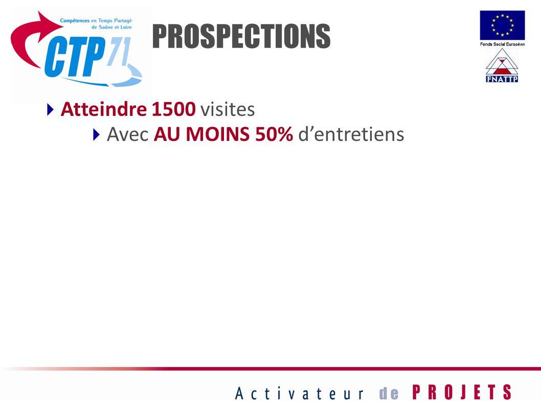 PROSPECTIONS Atteindre 1500 visites Avec AU MOINS 50% d'entretiens 80