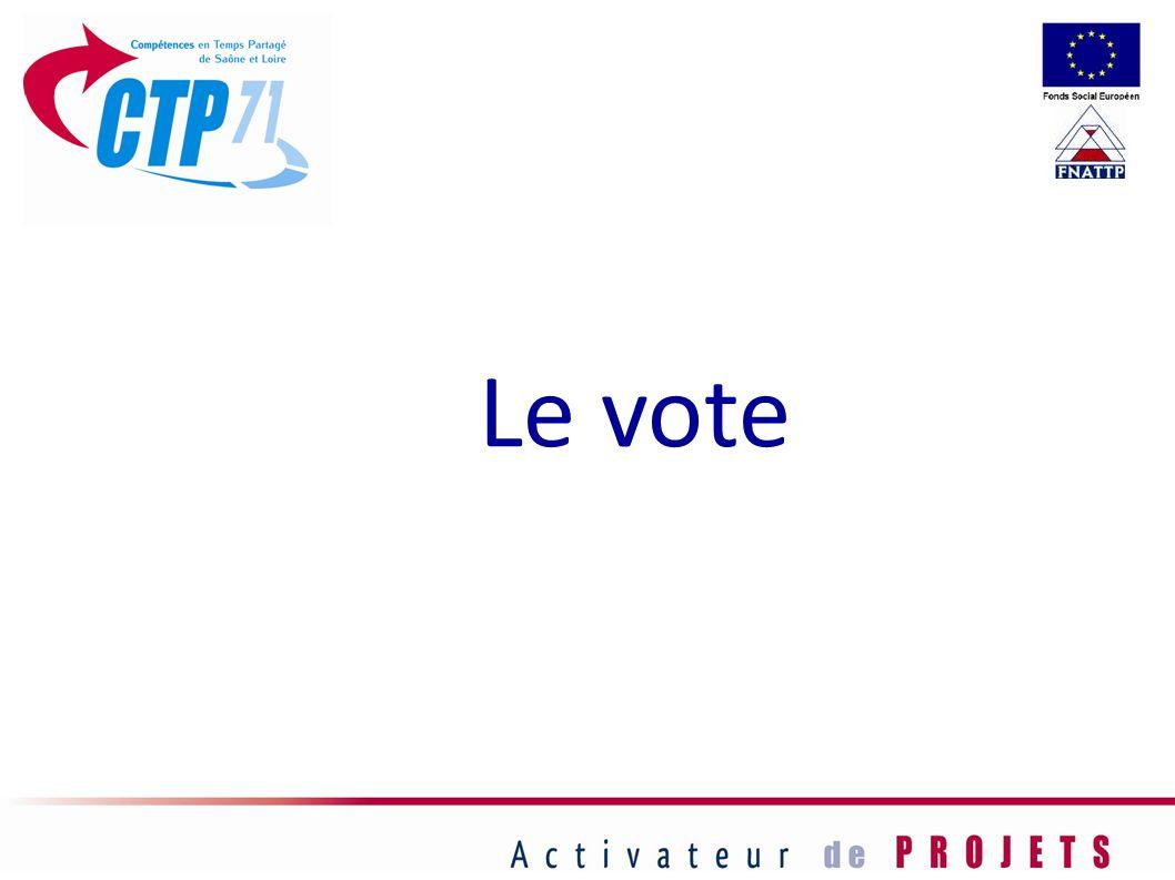 Le vote 88