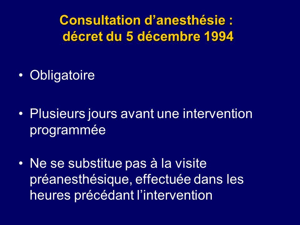 Consultation d'anesthésie : décret du 5 décembre 1994