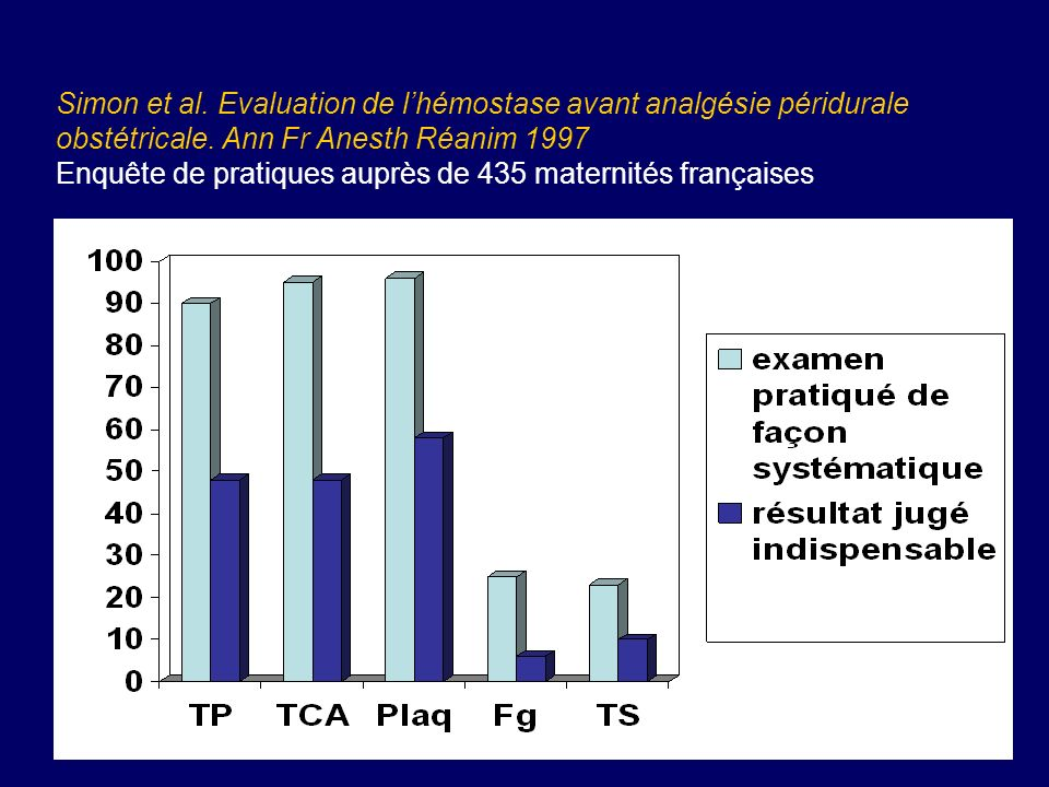 Simon et al. Evaluation de l'hémostase avant analgésie péridurale obstétricale.