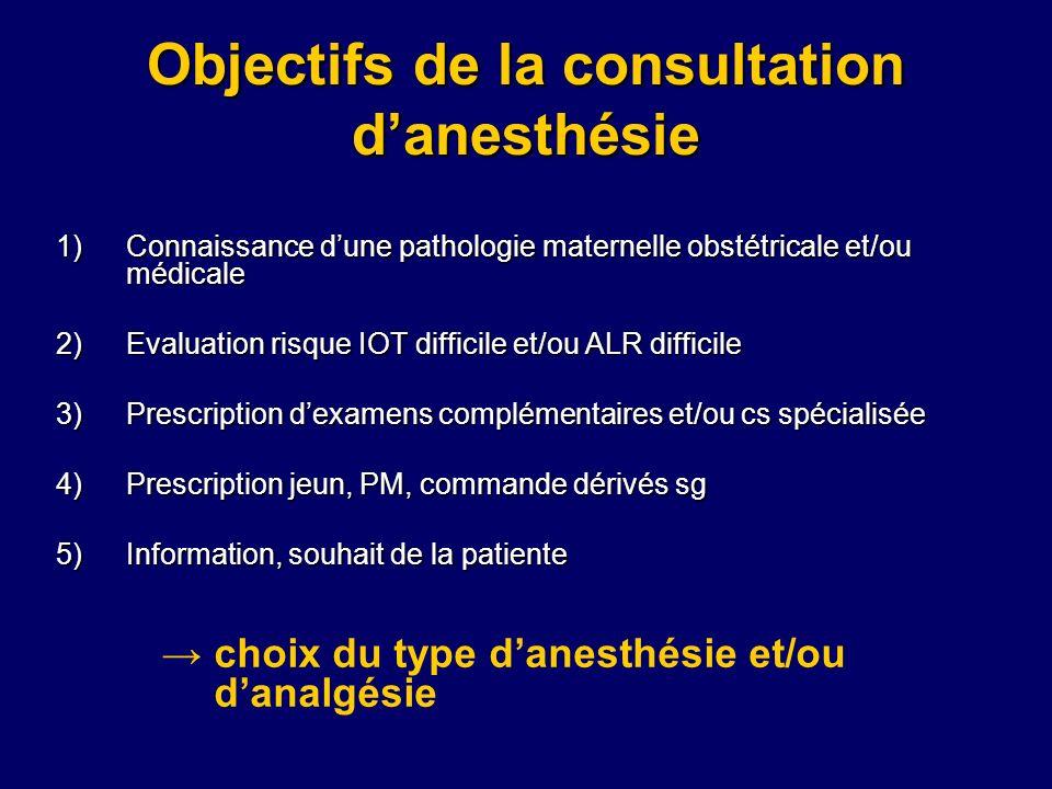 Objectifs de la consultation d'anesthésie