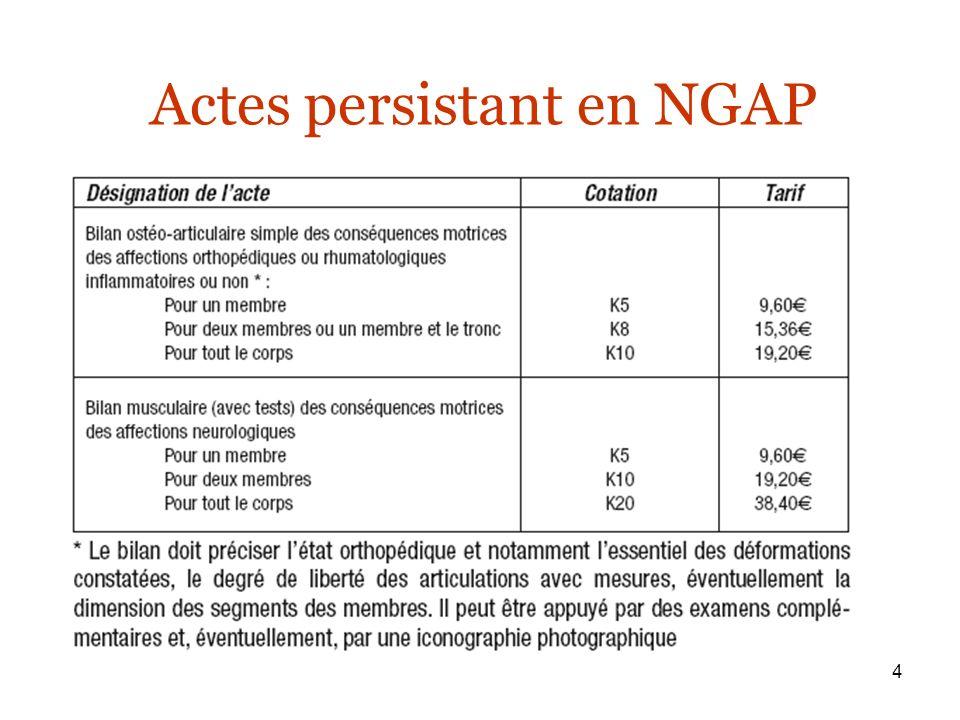 Actes persistant en NGAP