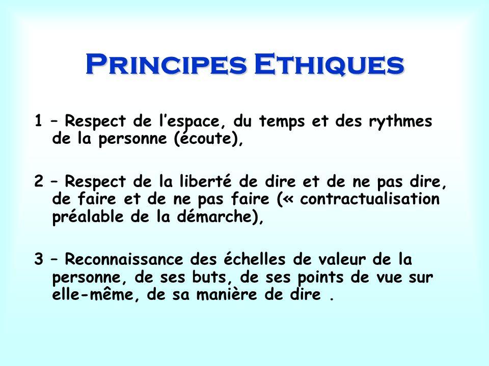 Principes Ethiques 1 – Respect de l'espace, du temps et des rythmes de la personne (écoute),