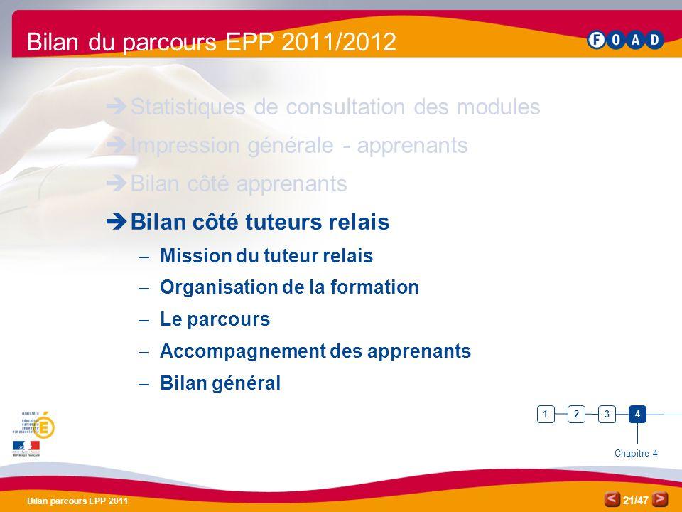 Bilan du parcours EPP 2011/2012 Statistiques de consultation des modules. Impression générale - apprenants.