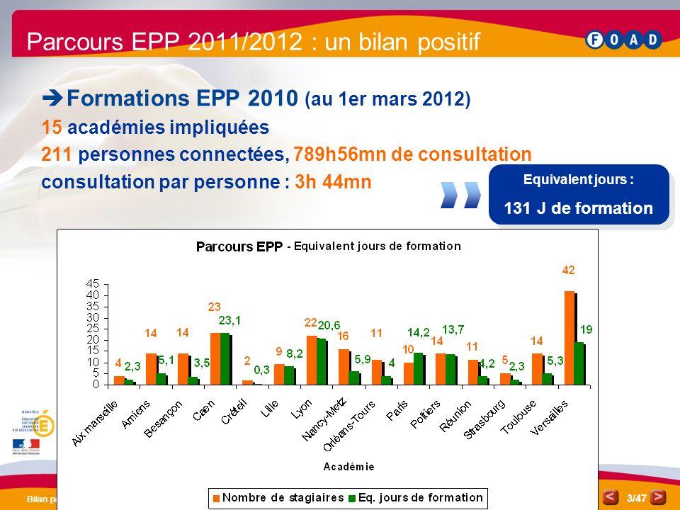 Parcours EPP 2011/2012 : un bilan positif