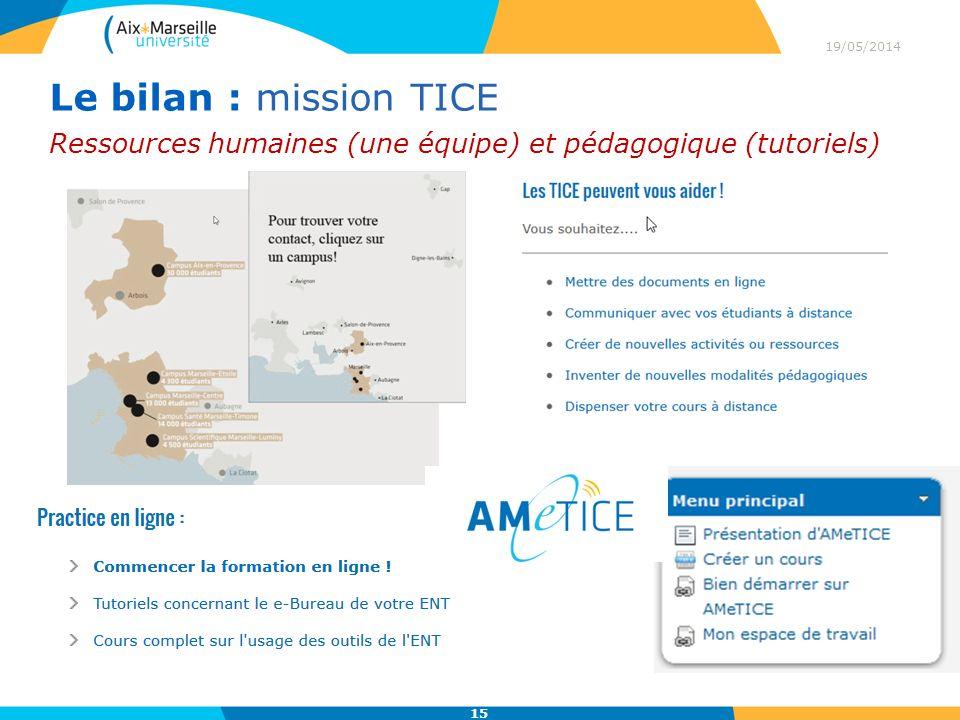 31/03/2017 Le bilan : mission TICE Ressources humaines (une équipe) et pédagogique (tutoriels)