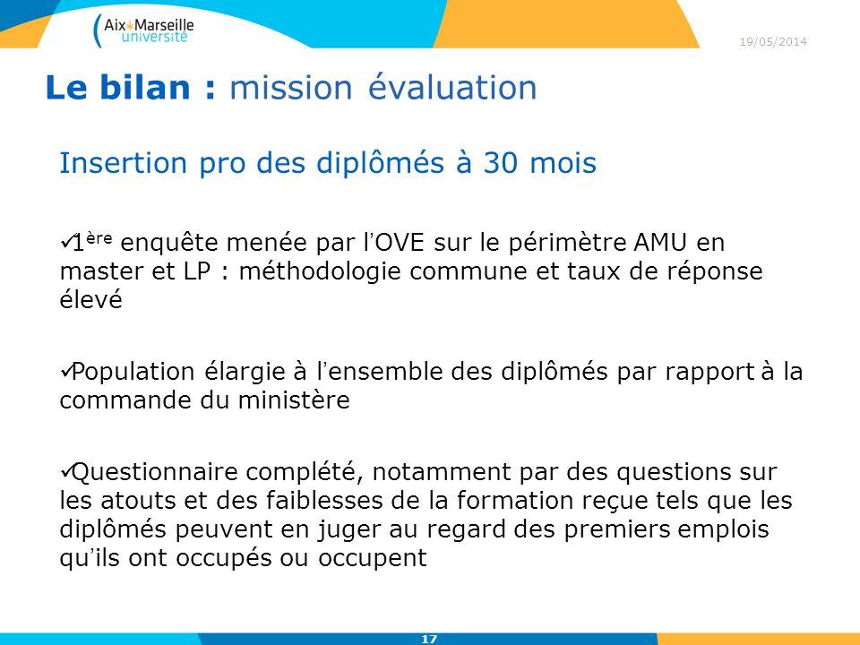 Le bilan : mission évaluation