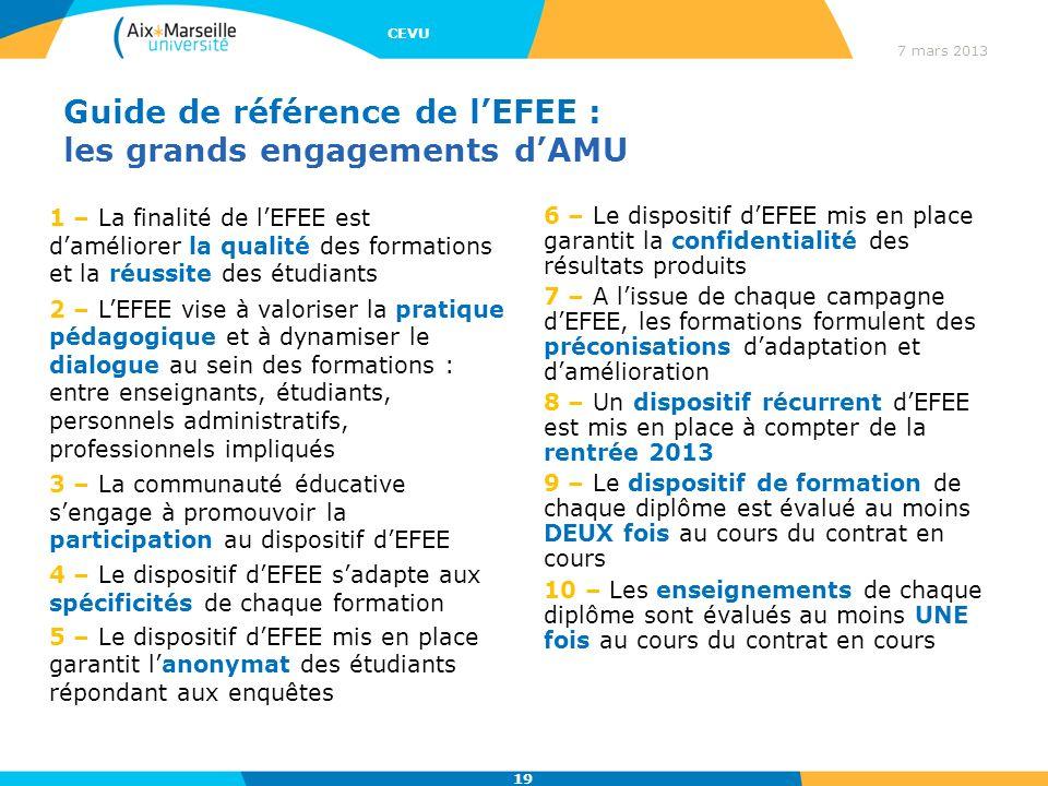 Guide de référence de l'EFEE : les grands engagements d'AMU