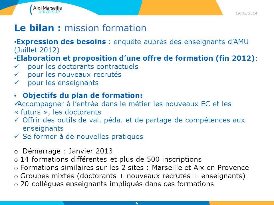 Le bilan : mission formation