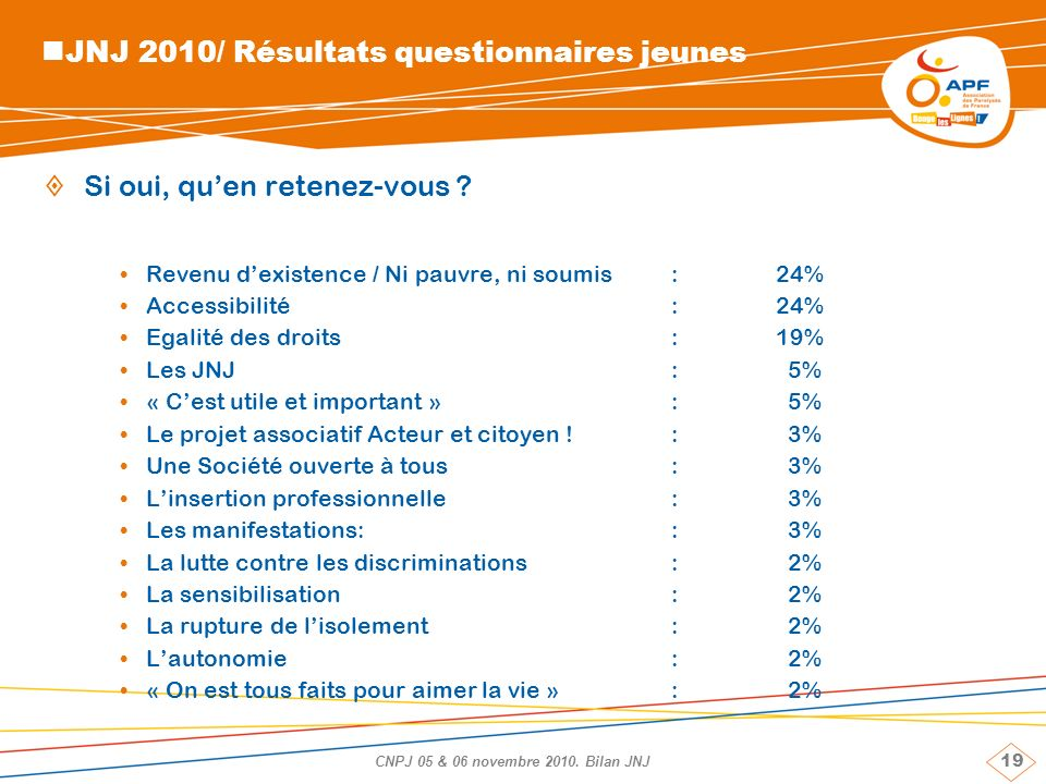 JNJ 2010/ Résultats questionnaires jeunes