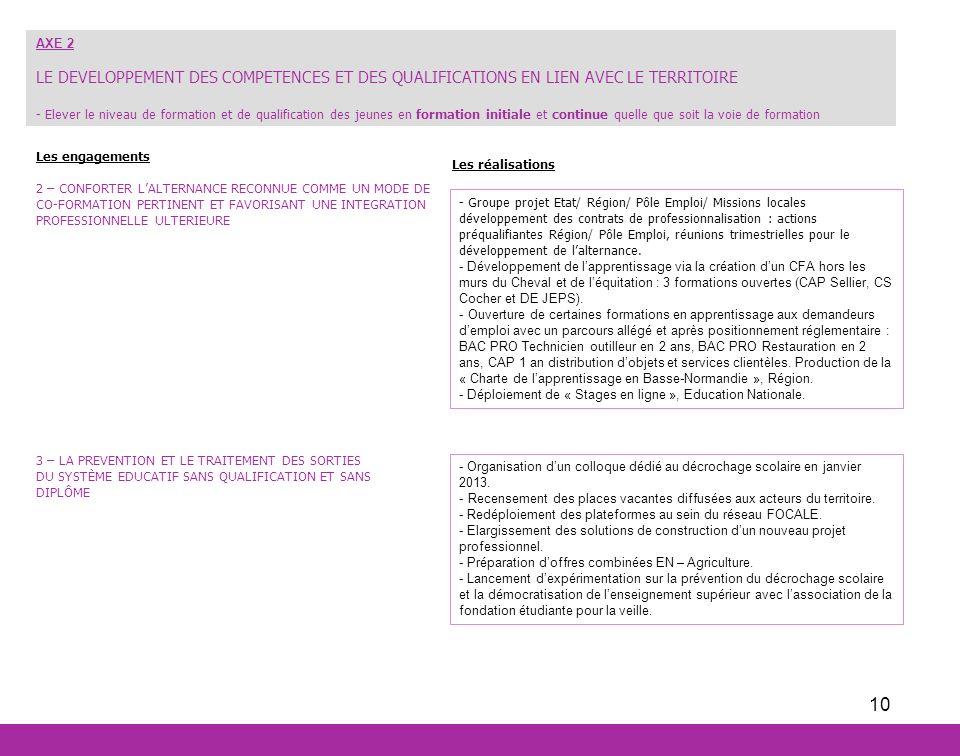 AXE 2 LE DEVELOPPEMENT DES COMPETENCES ET DES QUALIFICATIONS EN LIEN AVEC LE TERRITOIRE.