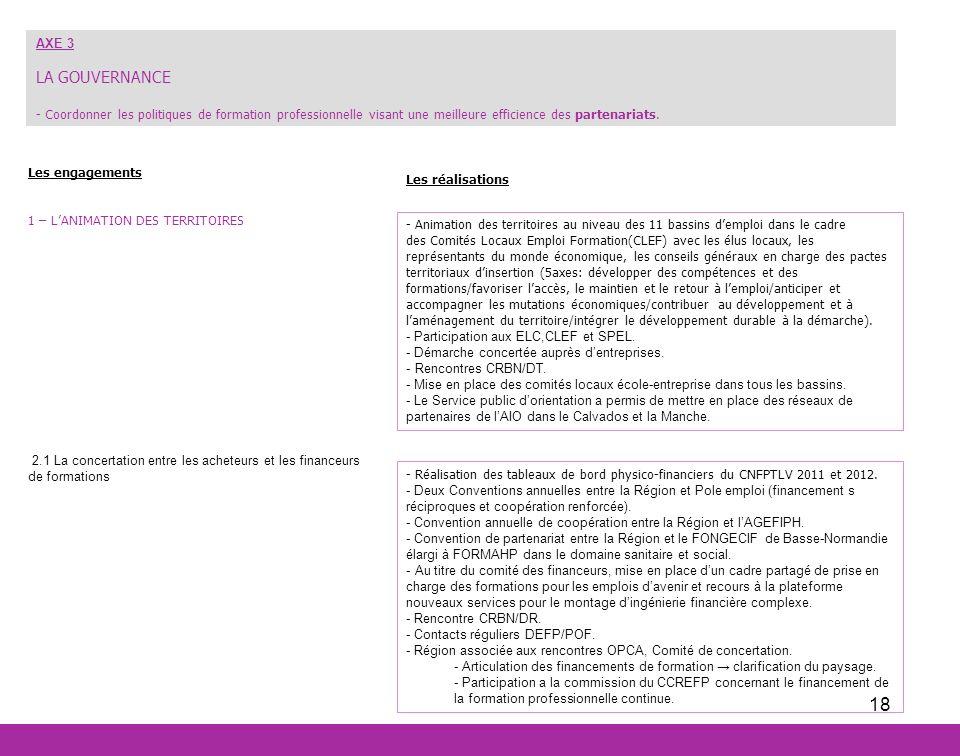 AXE 3 LA GOUVERNANCE. Coordonner les politiques de formation professionnelle visant une meilleure efficience des partenariats.