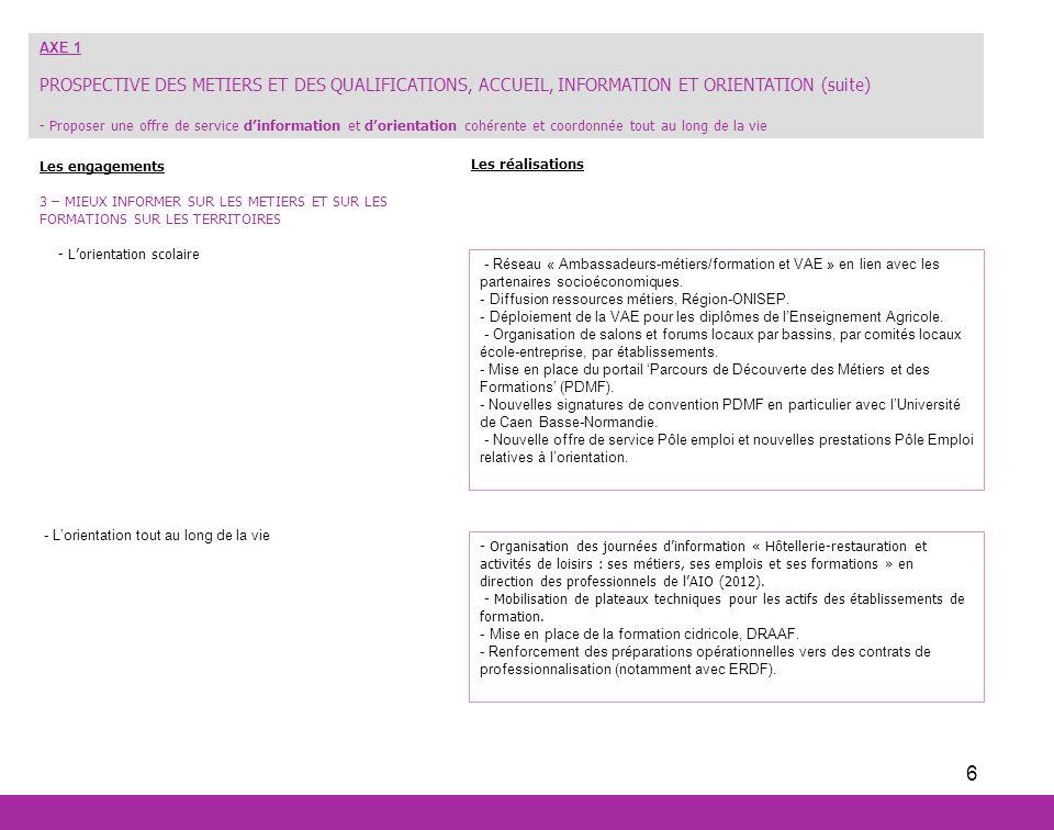 AXE 1 PROSPECTIVE DES METIERS ET DES QUALIFICATIONS, ACCUEIL, INFORMATION ET ORIENTATION (suite)