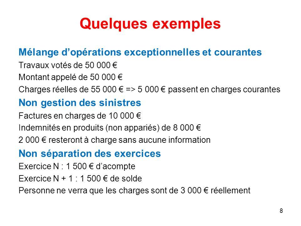 Quelques exemples Mélange d'opérations exceptionnelles et courantes
