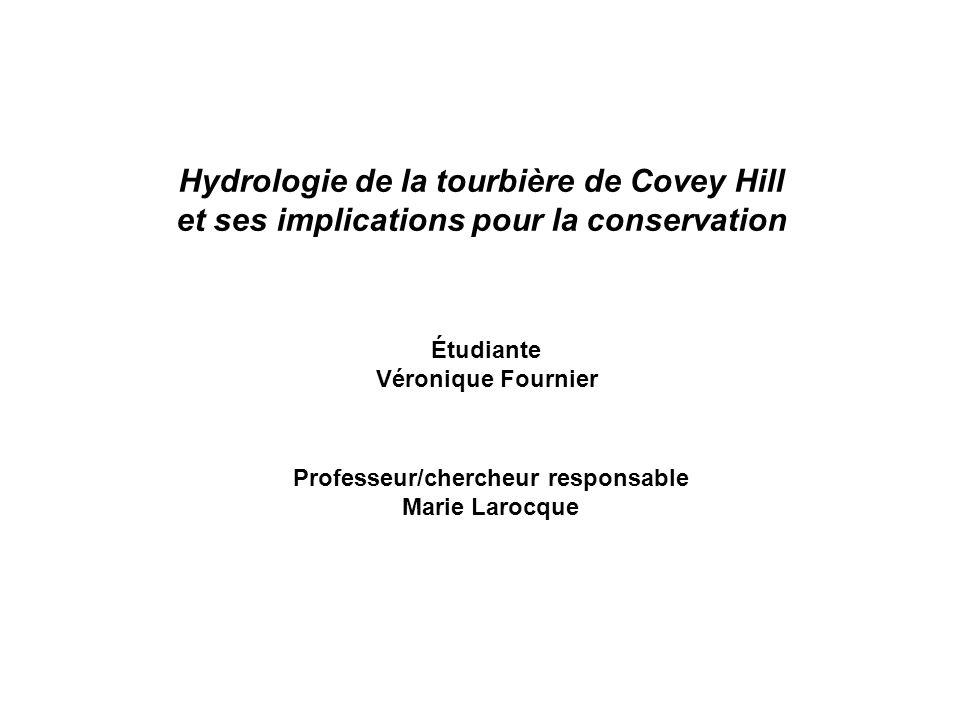 Hydrologie de la tourbière de Covey Hill