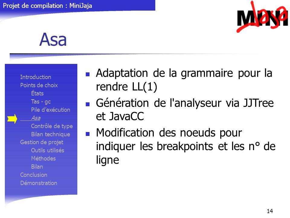 Asa Adaptation de la grammaire pour la rendre LL(1)