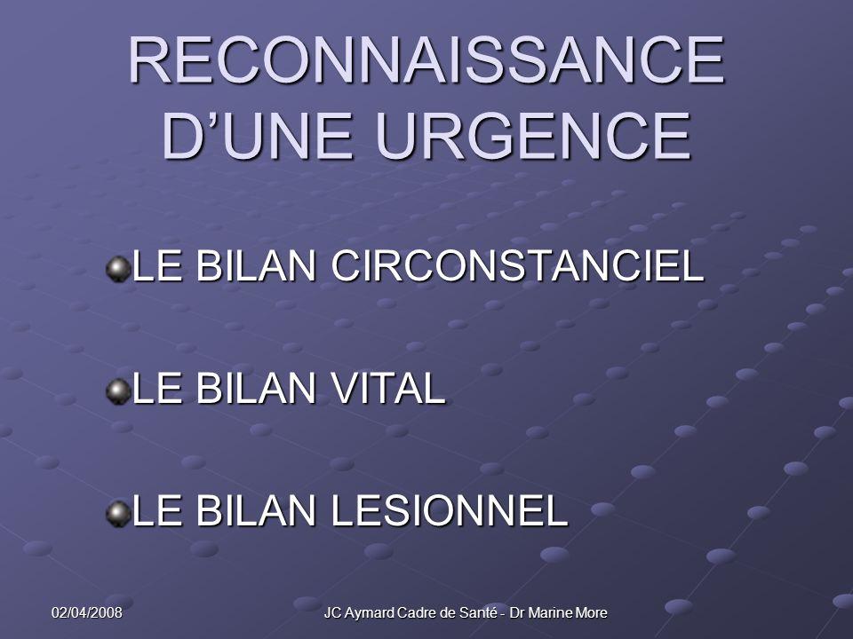 RECONNAISSANCE D'UNE URGENCE