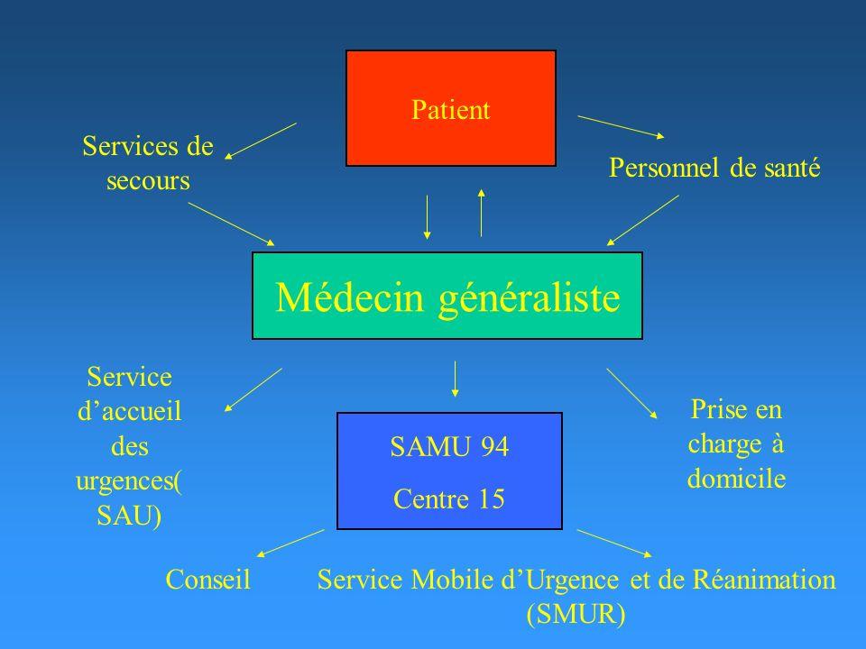 Médecin généraliste Patient Services de secours Personnel de santé