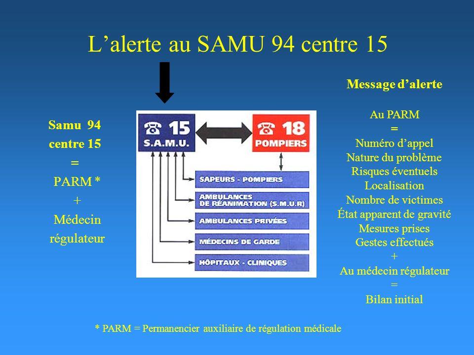 L'alerte au SAMU 94 centre 15