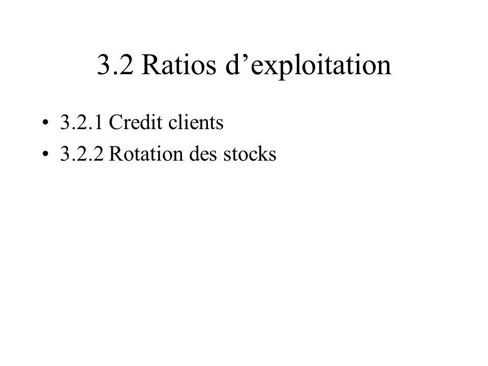 3.2 Ratios d'exploitation