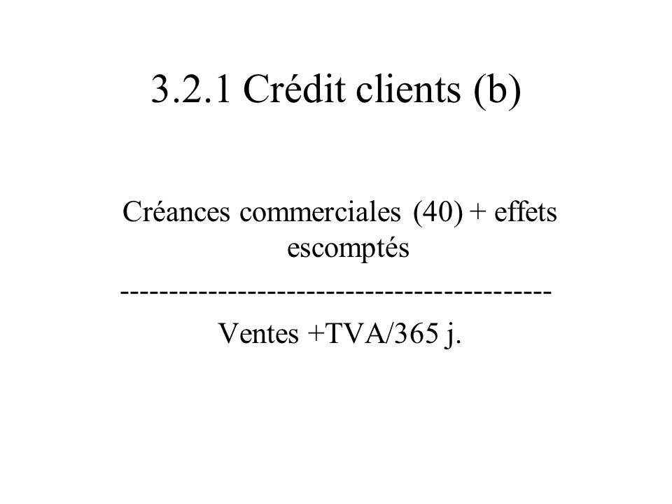 3.2.1 Crédit clients (b) Créances commerciales (40) + effets escomptés