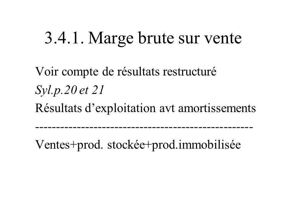 3.4.1. Marge brute sur vente Voir compte de résultats restructuré