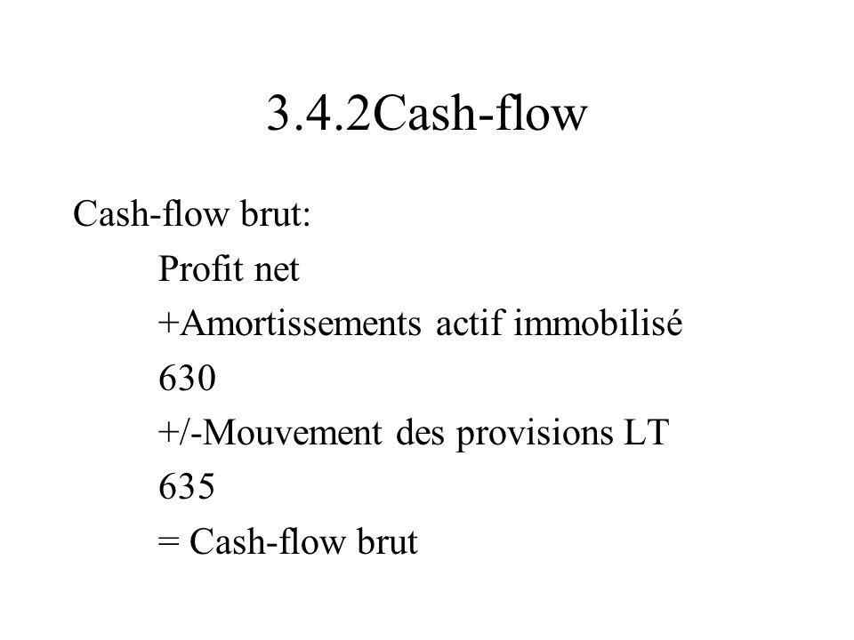 3.4.2Cash-flow Cash-flow brut: Profit net