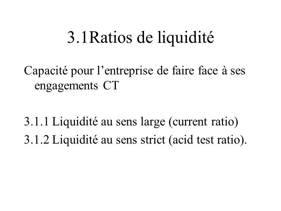 3.1Ratios de liquidité Capacité pour l'entreprise de faire face à ses engagements CT. 3.1.1 Liquidité au sens large (current ratio)