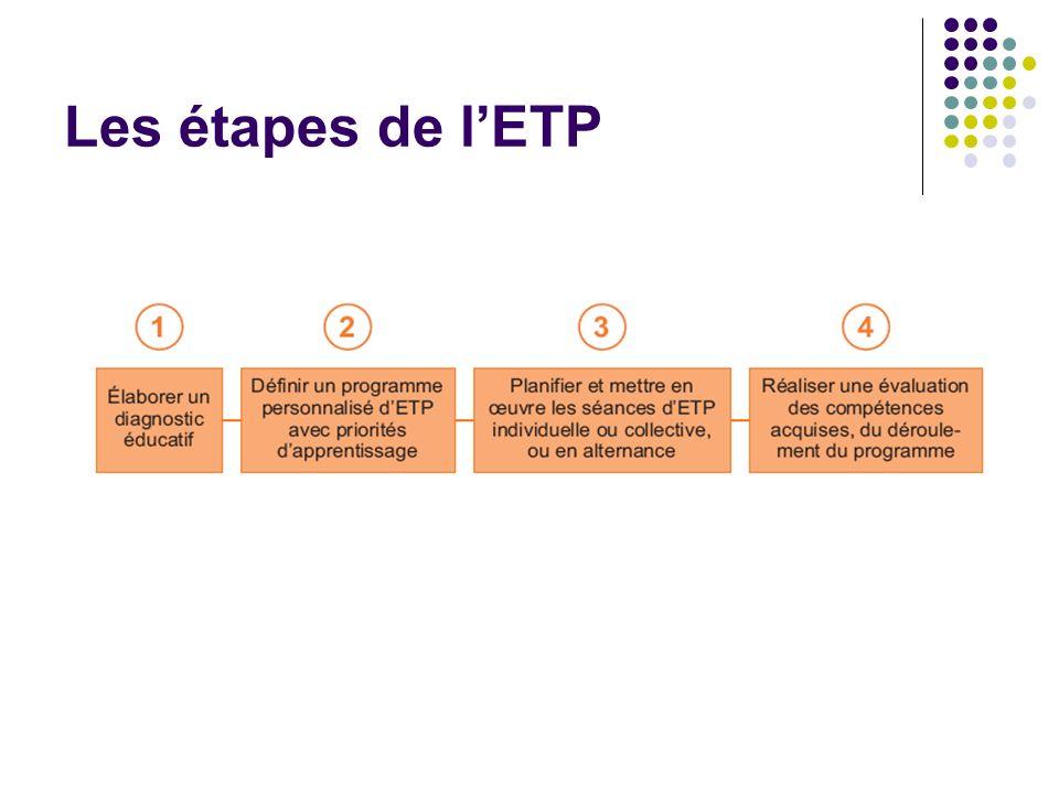 Les étapes de l'ETP